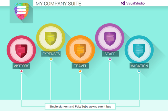 MyCompanySuite-vs2013