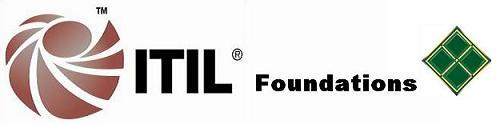 Curso Gratis Itil Foundation V3 Santimacnet S Blog